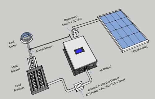 Three-phase photovoltaic grid-connected inverter control system